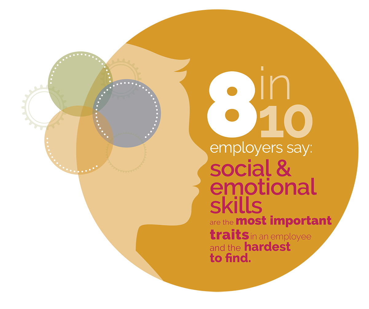employer graphic