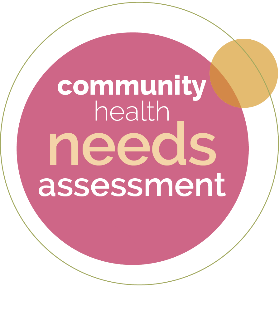 link to community health needs assessment